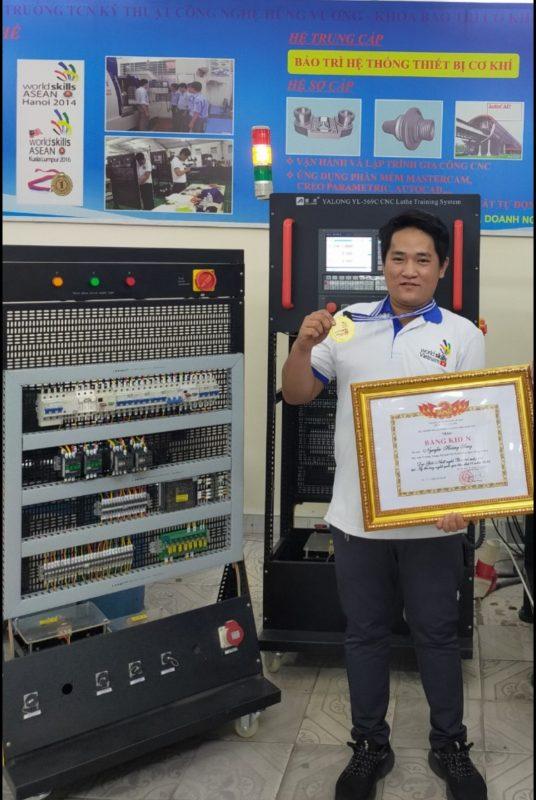 Nguyen Hoang Sang